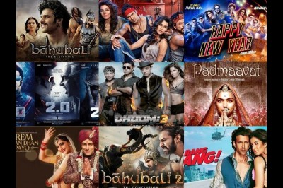 India's highest budget movies.