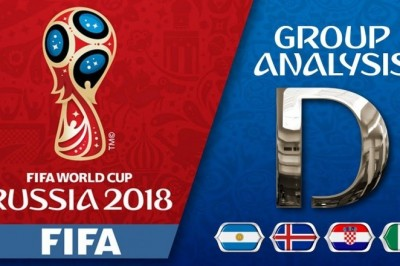 FIFA WORLD CUP 2018 GROUP ANALYSIS- GROUP D